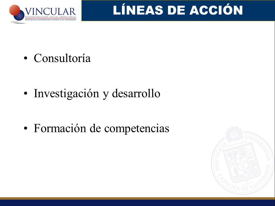LÍNEAS DE ACCIÓN Consultoría Investigación y desarrollo Formación de competencias