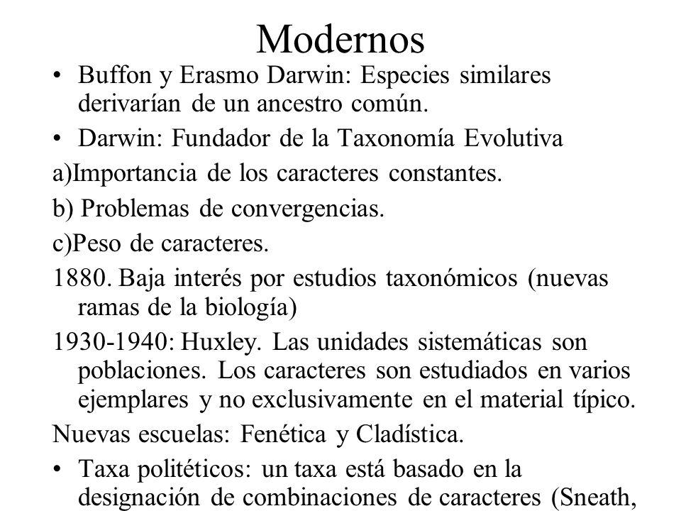 Modernos Buffon y Erasmo Darwin: Especies similares derivarían de un ancestro común. Darwin: Fundador de la Taxonomía Evolutiva a)Importancia de los c