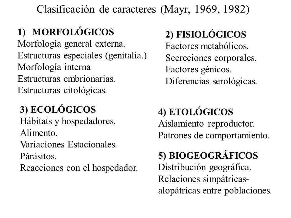 Clasificación de caracteres (Mayr, 1969, 1982) 1)MORFOLÓGICOS Morfología general externa. Estructuras especiales (genitalia.) Morfología interna Estru
