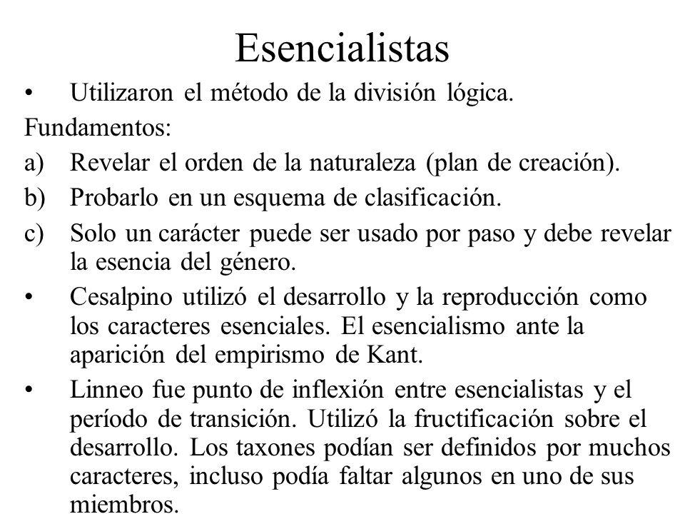 Esencialistas Utilizaron el método de la división lógica. Fundamentos: a)Revelar el orden de la naturaleza (plan de creación). b)Probarlo en un esquem