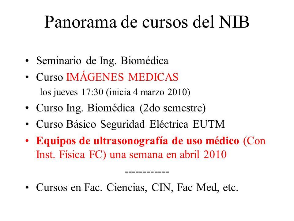 Panorama de cursos del NIB Seminario de Ing. Biomédica Curso IMÁGENES MEDICAS los jueves 17:30 (inicia 4 marzo 2010) Curso Ing. Biomédica (2do semestr