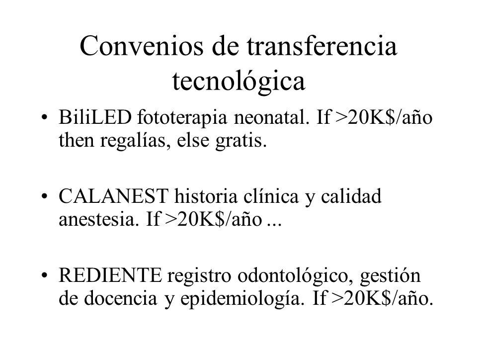 Convenios de transferencia tecnológica BiliLED fototerapia neonatal. If >20K$/año then regalías, else gratis. CALANEST historia clínica y calidad anes