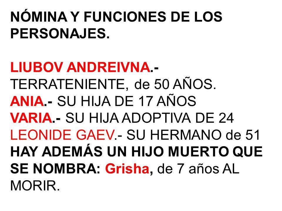 NÓMINA Y FUNCIONES DE LOS PERSONAJES.LIUBOV ANDREIVNA.- TERRATENIENTE, de 50 AÑOS.