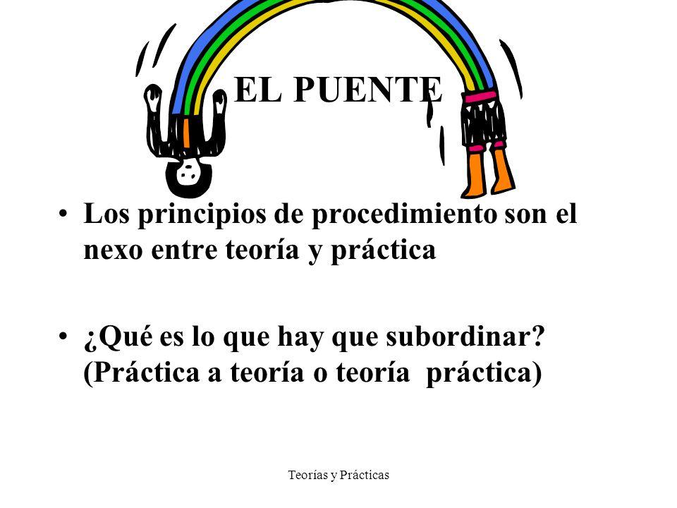 Teorías y Prácticas EL PUENTE Los principios de procedimiento son el nexo entre teoría y práctica ¿Qué es lo que hay que subordinar? (Práctica a teorí