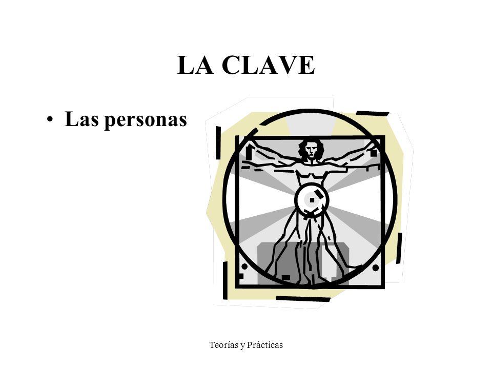 Teorías y Prácticas LA CLAVE Las personas