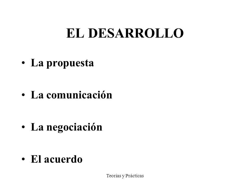 Teorías y Prácticas EL DESARROLLO La propuesta La comunicación La negociación El acuerdo