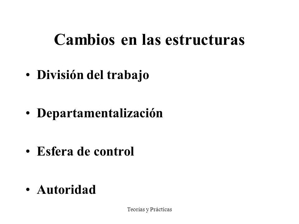 Teorías y Prácticas Cambios en las estructuras División del trabajo Departamentalización Esfera de control Autoridad