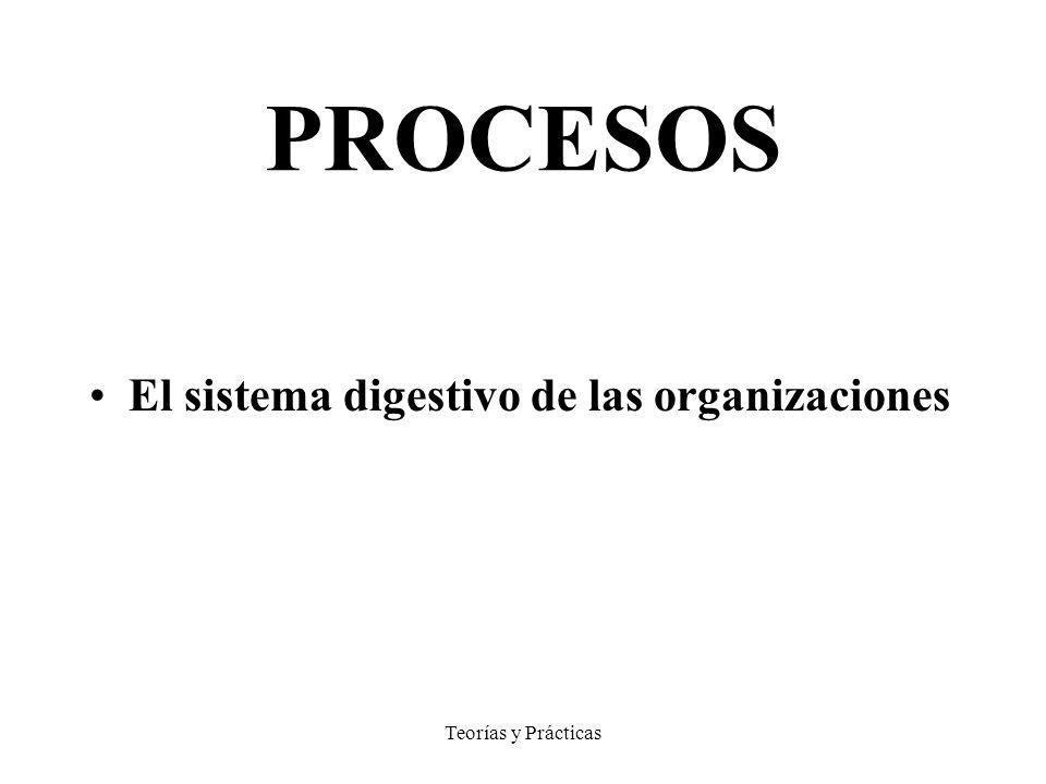 Teorías y Prácticas PROCESOS El sistema digestivo de las organizaciones