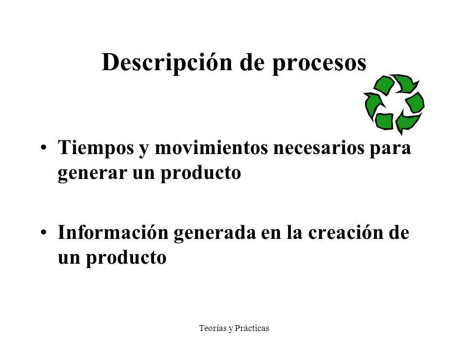 Teorías y Prácticas Descripción de procesos Tiempos y movimientos necesarios para generar un producto Información generada en la creación de un producto