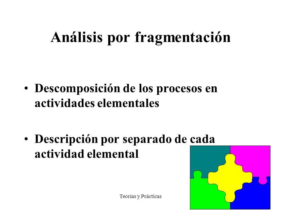 Teorías y Prácticas Análisis por fragmentación Descomposición de los procesos en actividades elementales Descripción por separado de cada actividad el