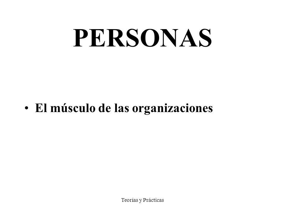 Teorías y Prácticas PERSONAS El músculo de las organizaciones