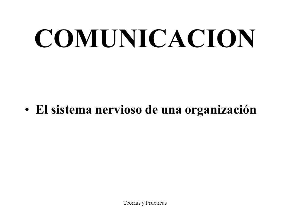 Teorías y Prácticas COMUNICACION El sistema nervioso de una organización