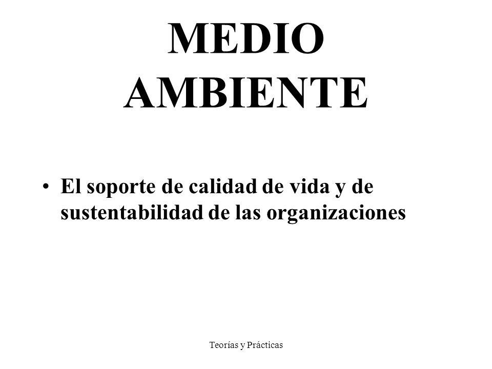 Teorías y Prácticas MEDIO AMBIENTE El soporte de calidad de vida y de sustentabilidad de las organizaciones