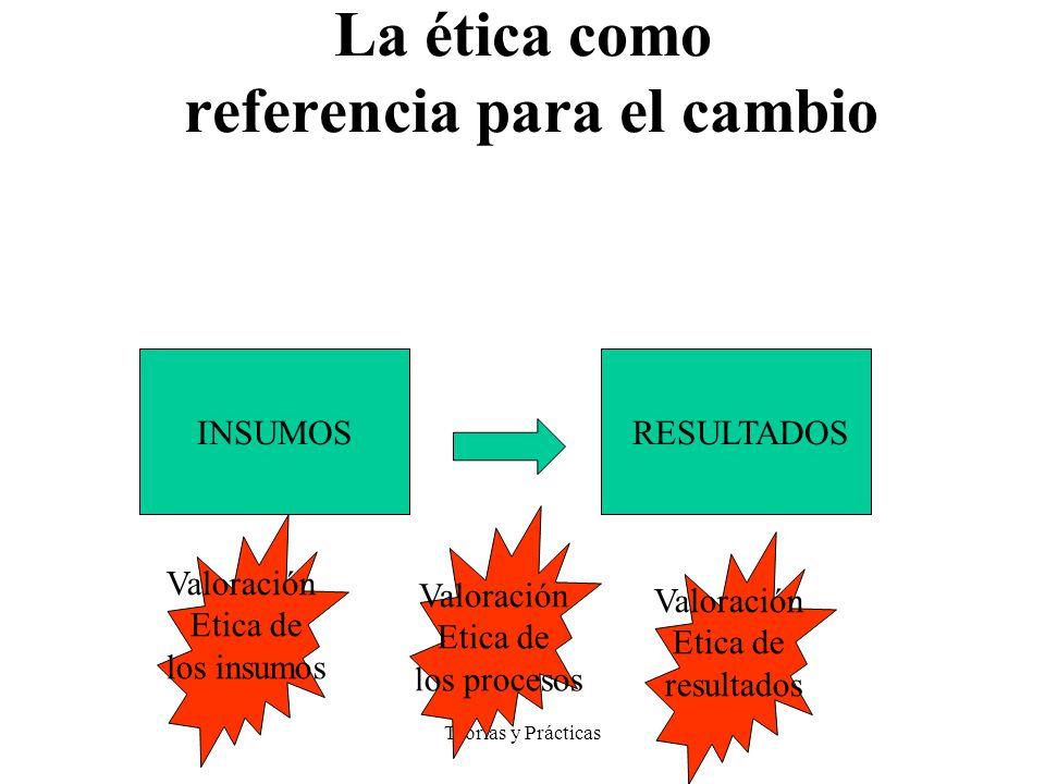 Teorías y Prácticas MODELO SISTEMICO La ética como referencia para el cambio INSUMOS RESULTADOS Valoración Etica de los procesos Valoración Etica de los insumos Valoración Etica de resultados