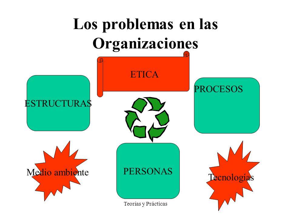 Teorías y Prácticas Los problemas en las Organizaciones ESTRUCTURAS PROCESOS PERSONAS Tecnologías Medio ambiente ETICA