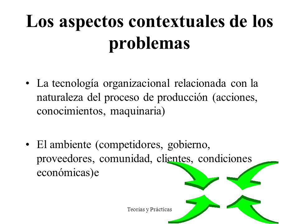 Teorías y Prácticas Los aspectos contextuales de los problemas La tecnología organizacional relacionada con la naturaleza del proceso de producción (acciones, conocimientos, maquinaria) El ambiente (competidores, gobierno, proveedores, comunidad, clientes, condiciones económicas)e