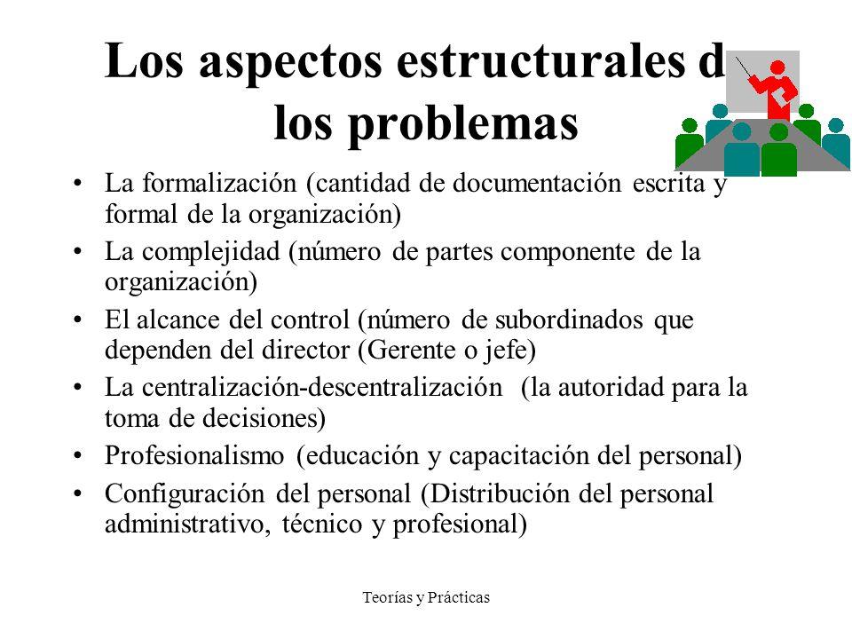 Teorías y Prácticas Los aspectos estructurales de los problemas La formalización (cantidad de documentación escrita y formal de la organización) La co