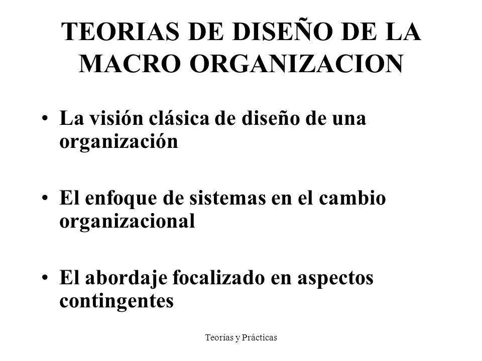 Teorías y Prácticas TEORIAS DE DISEÑO DE LA MACRO ORGANIZACION La visión clásica de diseño de una organización El enfoque de sistemas en el cambio organizacional El abordaje focalizado en aspectos contingentes