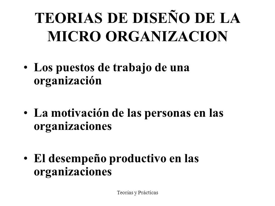 Teorías y Prácticas TEORIAS DE DISEÑO DE LA MICRO ORGANIZACION Los puestos de trabajo de una organización La motivación de las personas en las organizaciones El desempeño productivo en las organizaciones