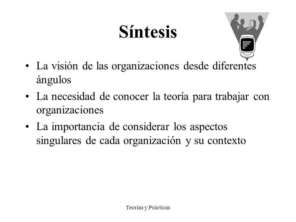 Teorías y Prácticas Síntesis La visión de las organizaciones desde diferentes ángulos La necesidad de conocer la teoría para trabajar con organizaciones La importancia de considerar los aspectos singulares de cada organización y su contexto