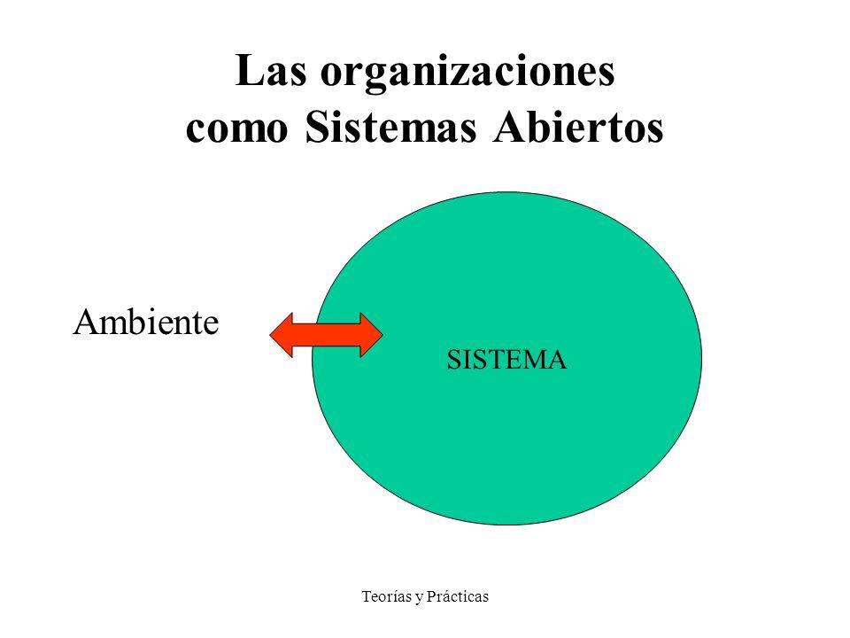 Teorías y Prácticas Las organizaciones como Sistemas Abiertos Ambiente SISTEMA