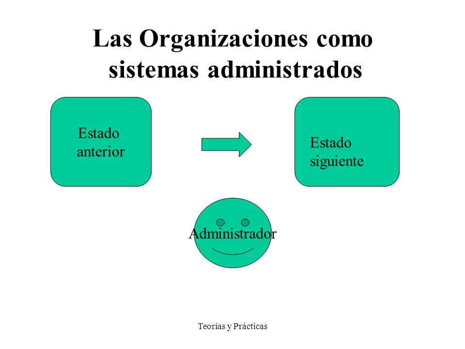 Teorías y Prácticas Las Organizaciones como sistemas administrados Estado anterior Estado siguiente Administrador