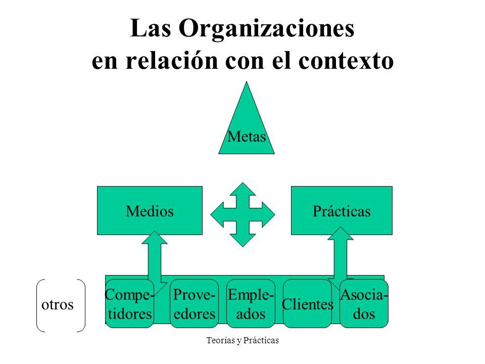 Teorías y Prácticas Las Organizaciones en relación con el contexto MediosPrácticas Metas Prove- edores Clientes Emple- ados otros Asocia- dos Compe- tidores