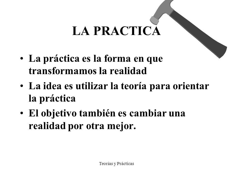 Teorías y Prácticas LA PRACTICA La práctica es la forma en que transformamos la realidad La idea es utilizar la teoría para orientar la práctica El objetivo también es cambiar una realidad por otra mejor.