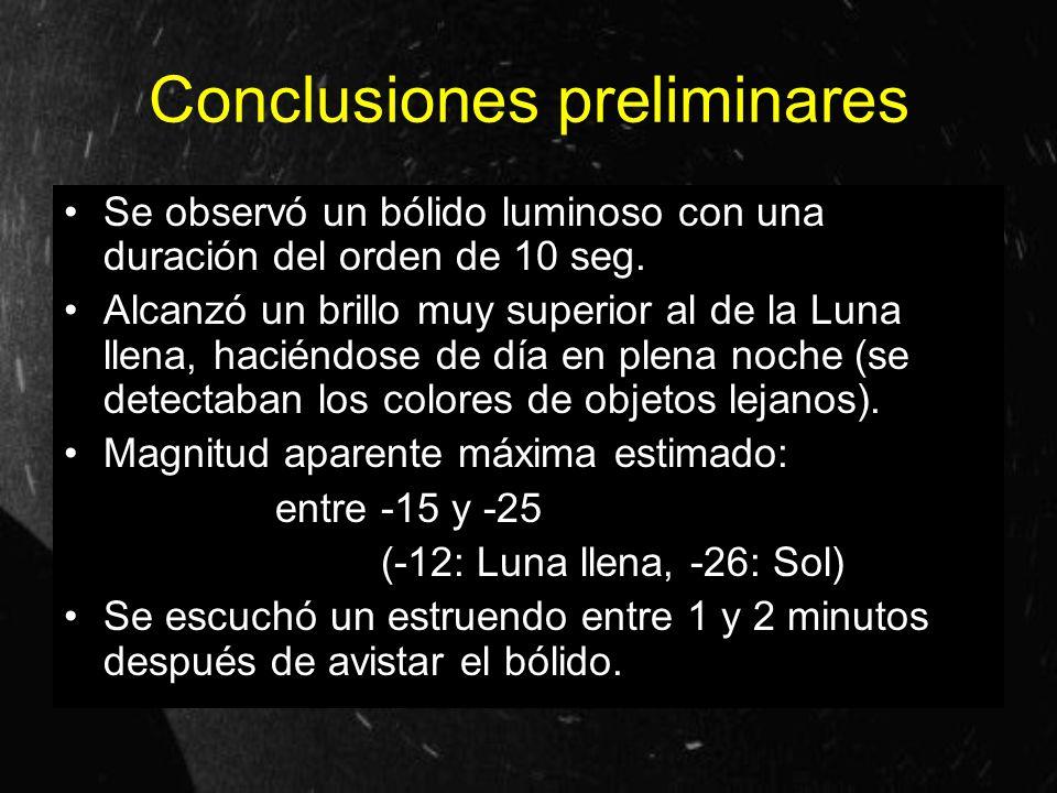 Conclusiones preliminares Se observó un bólido luminoso con una duración del orden de 10 seg. Alcanzó un brillo muy superior al de la Luna llena, haci
