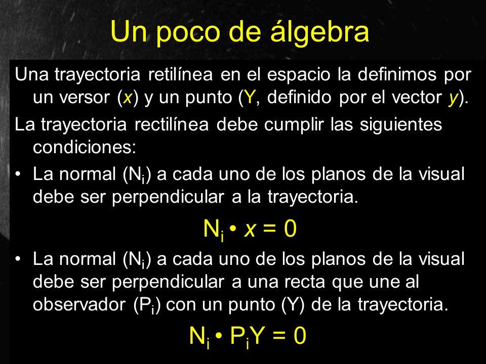 Un poco de álgebra Una trayectoria retilínea en el espacio la definimos por un versor (x) y un punto (Y, definido por el vector y). La trayectoria rec