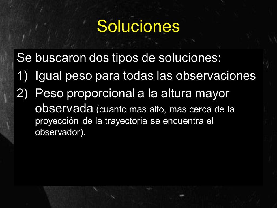 Soluciones Se buscaron dos tipos de soluciones: 1)Igual peso para todas las observaciones 2)Peso proporcional a la altura mayor observada (cuanto mas