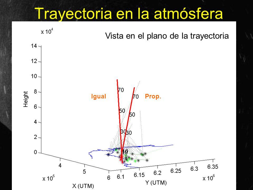 Trayectoria en la atmósfera Vista en el plano de la trayectoria IgualProp.