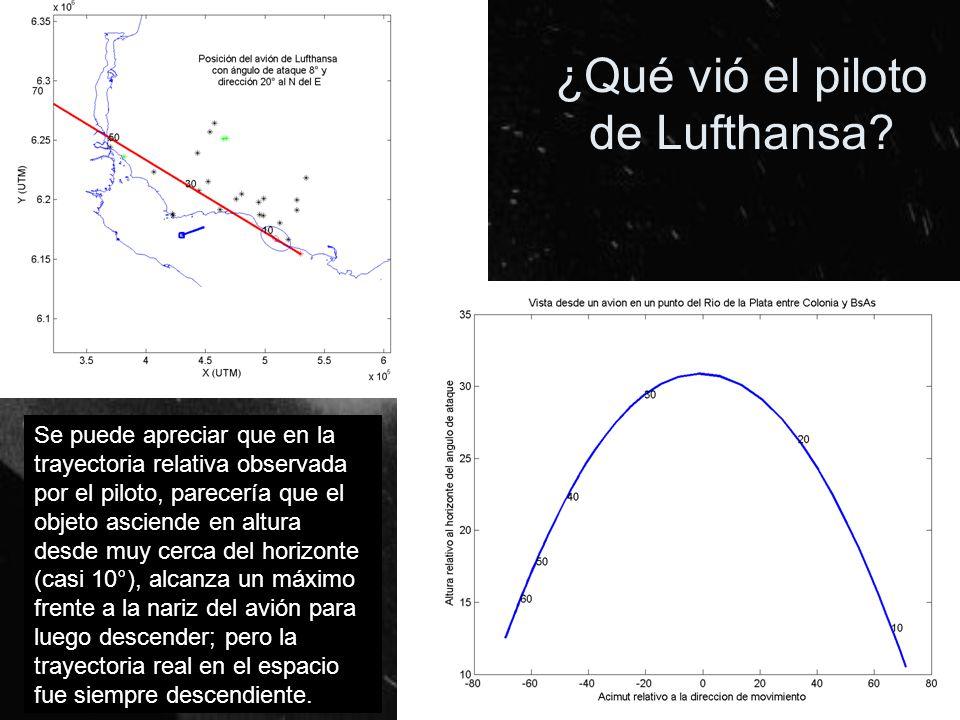 ¿Qué vió el piloto de Lufthansa? Se puede apreciar que en la trayectoria relativa observada por el piloto, parecería que el objeto asciende en altura