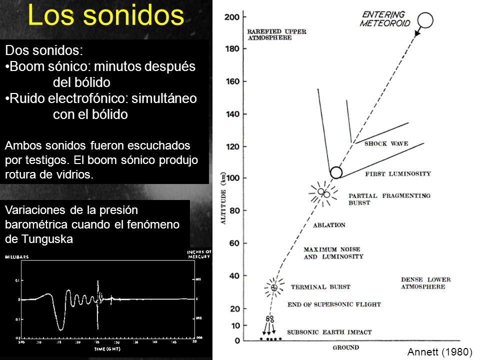 Los sonidos Variaciones de la presión barométrica cuando el fenómeno de Tunguska Dos sonidos: Boom sónico: minutos después del bólido Ruido electrofón