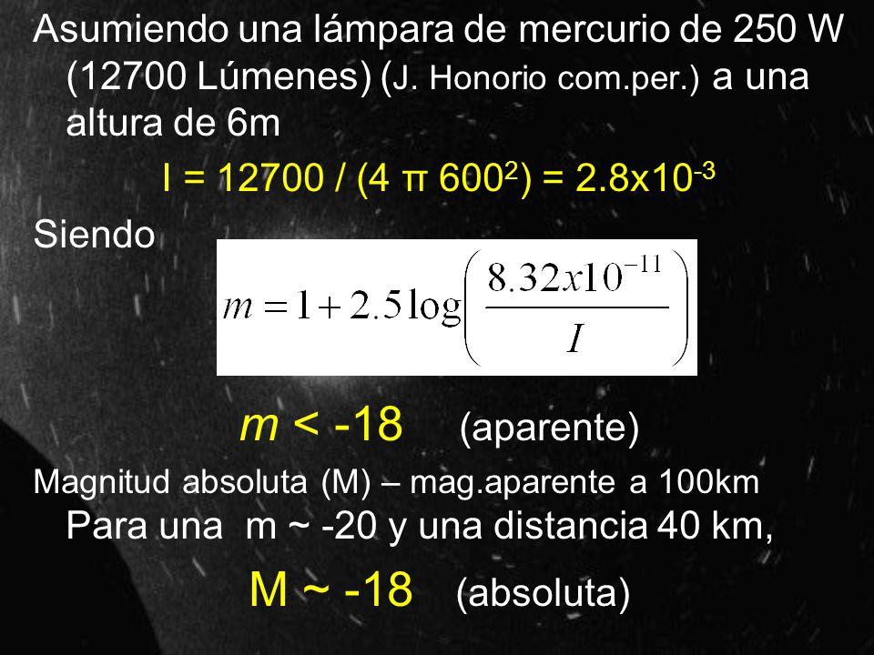 Asumiendo una lámpara de mercurio de 250 W (12700 Lúmenes) ( J. Honorio com.per.) a una altura de 6m I = 12700 / (4 π 600 2 ) = 2.8x10 -3 Siendo m < -