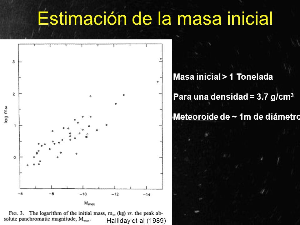 Estimación de la masa inicial Masa inicial > 1 Tonelada Para una densidad = 3.7 g/cm 3 Meteoroide de ~ 1m de diámetro Halliday et al (1989)