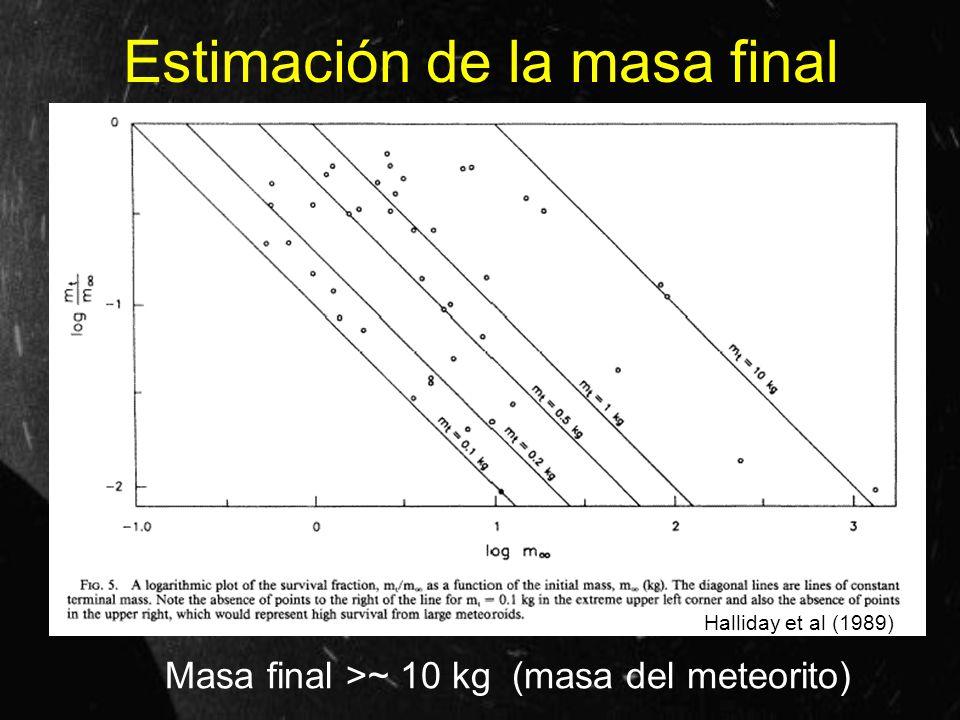 Estimación de la masa final Masa final >~ 10 kg (masa del meteorito) Halliday et al (1989)