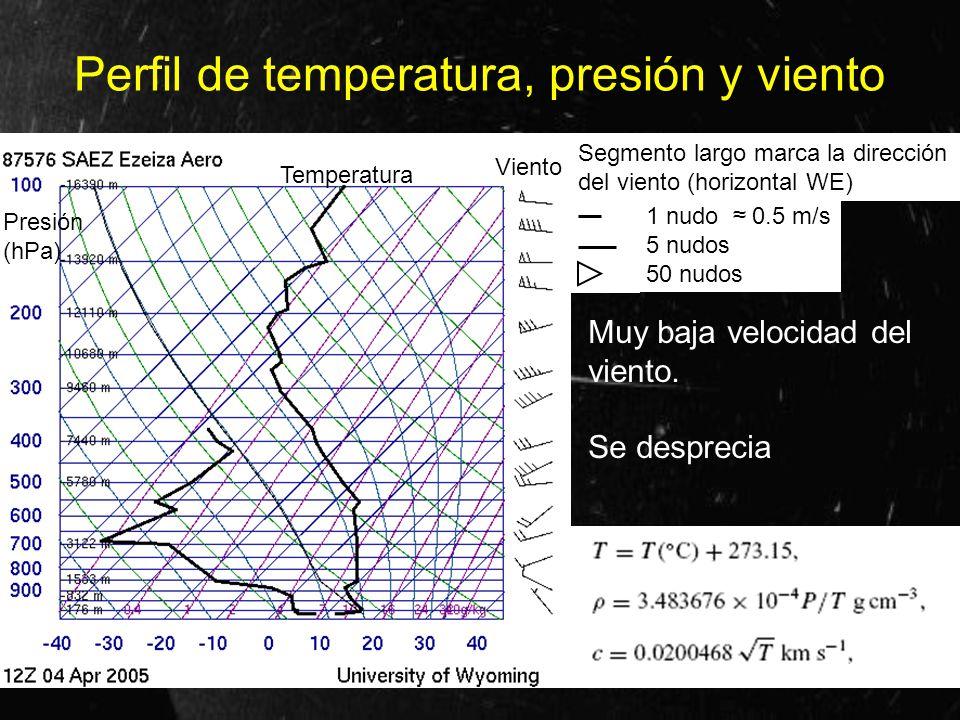 Perfil de temperatura, presión y viento Muy baja velocidad del viento. Se desprecia 1 nudo 0.5 m/s 5 nudos 50 nudos Viento Temperatura Presión (hPa) S