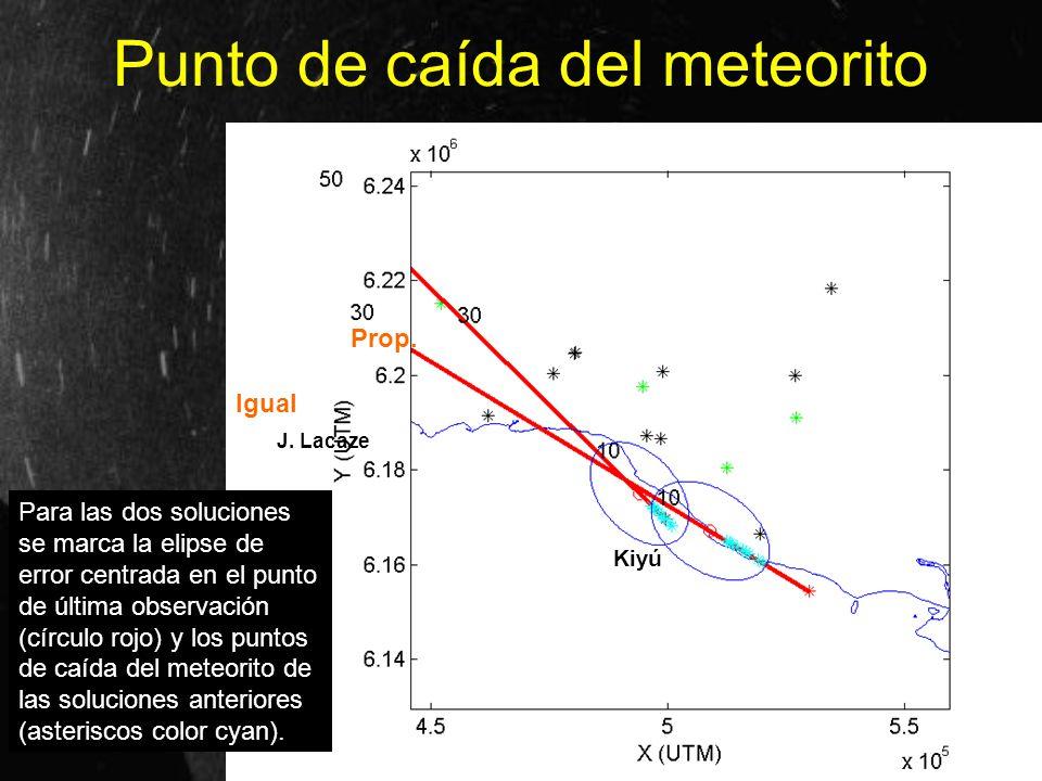 Punto de caída del meteorito Igual Prop. Kiyú J. Lacaze Para las dos soluciones se marca la elipse de error centrada en el punto de última observación