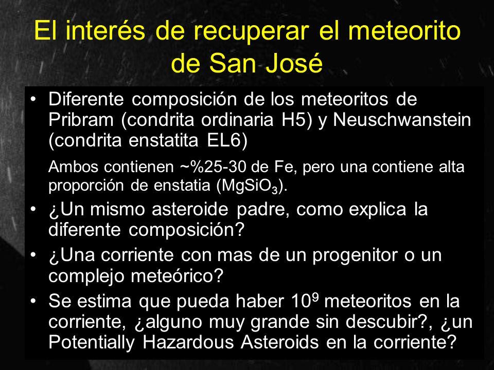 El interés de recuperar el meteorito de San José Diferente composición de los meteoritos de Pribram (condrita ordinaria H5) y Neuschwanstein (condrita
