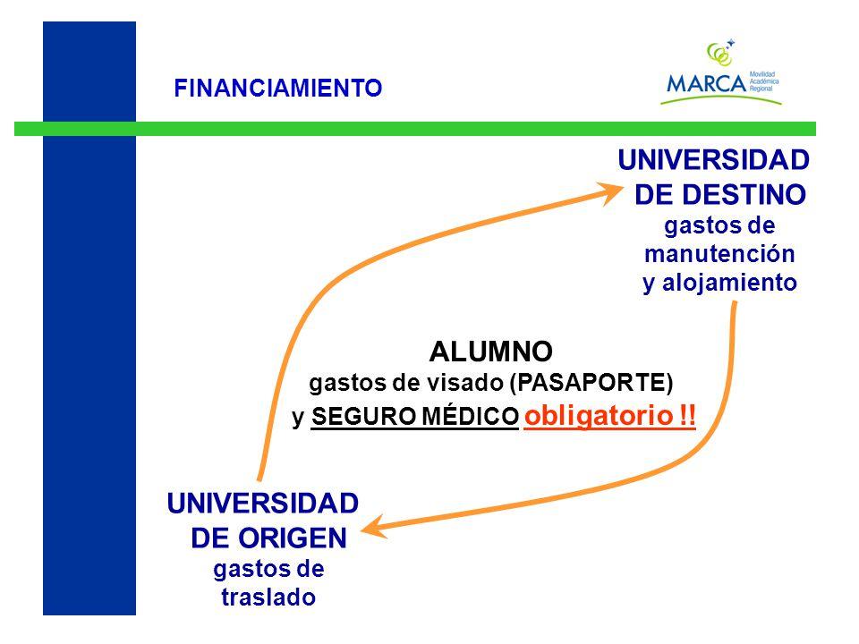 UNIVERSIDAD DE ORIGEN gastos de traslado UNIVERSIDAD DE DESTINO gastos de manutención y alojamiento ALUMNO gastos de visado (PASAPORTE) y SEGURO MÉDICO obligatorio !.