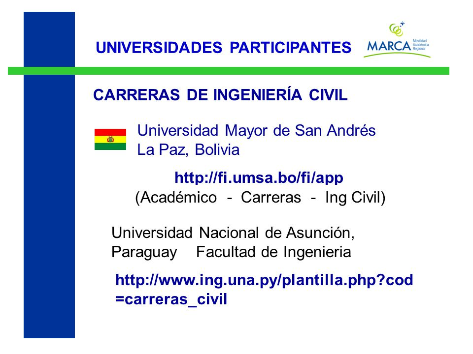 UNIVERSIDADES PARTICIPANTES CARRERAS DE INGENIERÍA CIVIL Universidad Mayor de San Andrés La Paz, Bolivia     cod =carreras_civil (Académico - Carreras - Ing Civil) Universidad Nacional de Asunción, Paraguay Facultad de Ingenieria