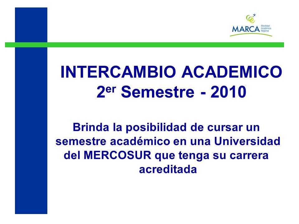 UNIVERSIDADES PARTICIPANTES CARRERAS DE INGENIERÍA CIVIL Universidad Mayor de San Andrés La Paz, Bolivia http://fi.umsa.bo/fi/app http://www.ing.una.py/plantilla.php?cod =carreras_civil (Académico - Carreras - Ing Civil) Universidad Nacional de Asunción, Paraguay Facultad de Ingenieria