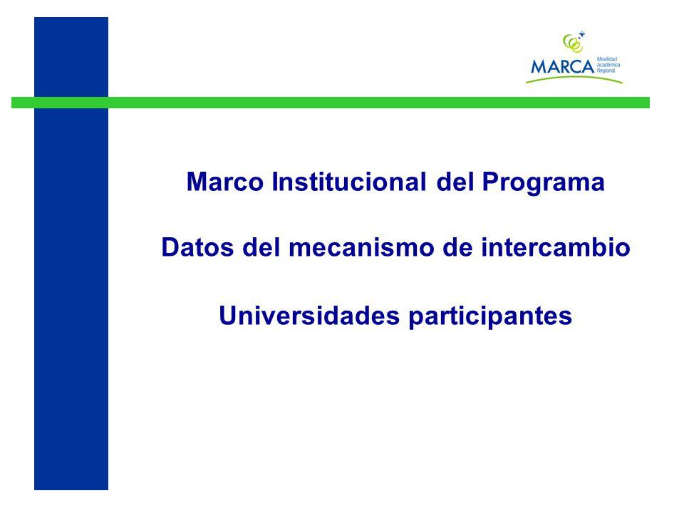 Marco Institucional del Programa Datos del mecanismo de intercambio Universidades participantes