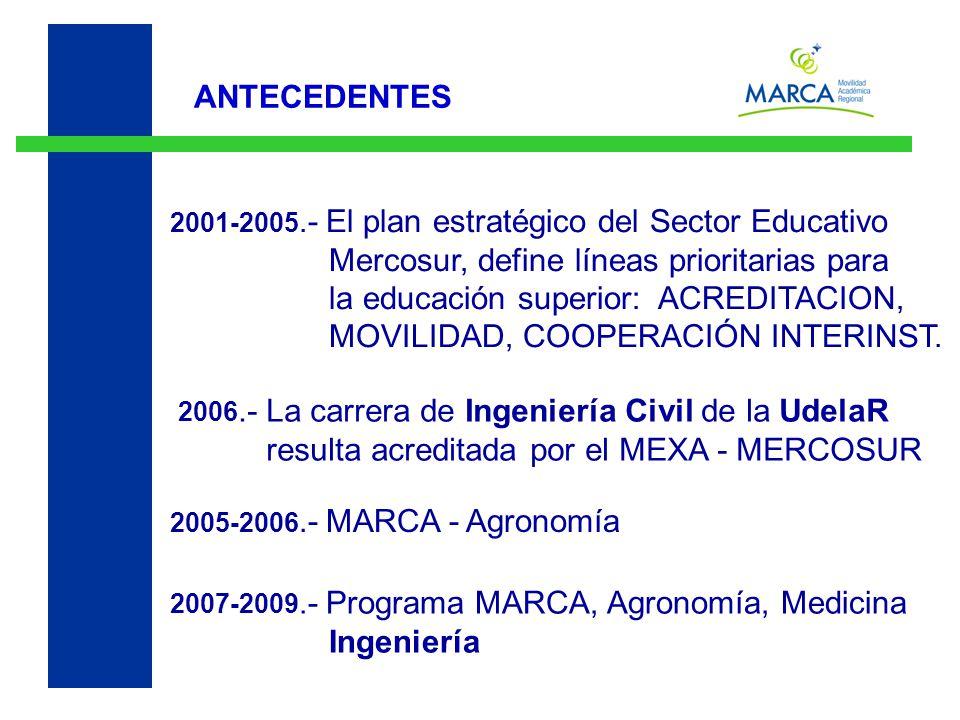 ANTECEDENTES 2001-2005.- El plan estratégico del Sector Educativo Mercosur, define líneas prioritarias para la educación superior: ACREDITACION, MOVILIDAD, COOPERACIÓN INTERINST.