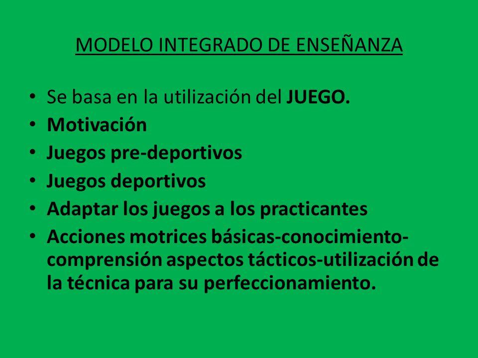 MODELO INTEGRADO DE ENSEÑANZA Se basa en la utilización del JUEGO.