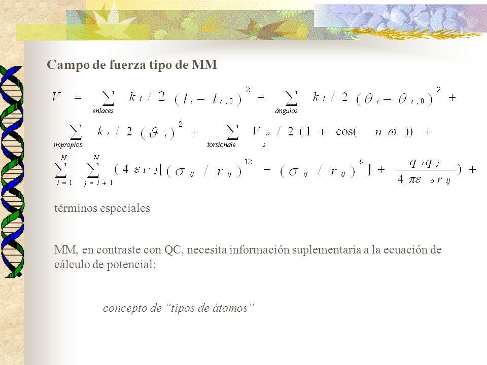 Campo de fuerza tipo de MM términos especiales MM, en contraste con QC, necesita información suplementaria a la ecuación de cálculo de potencial: concepto de tipos de átomos