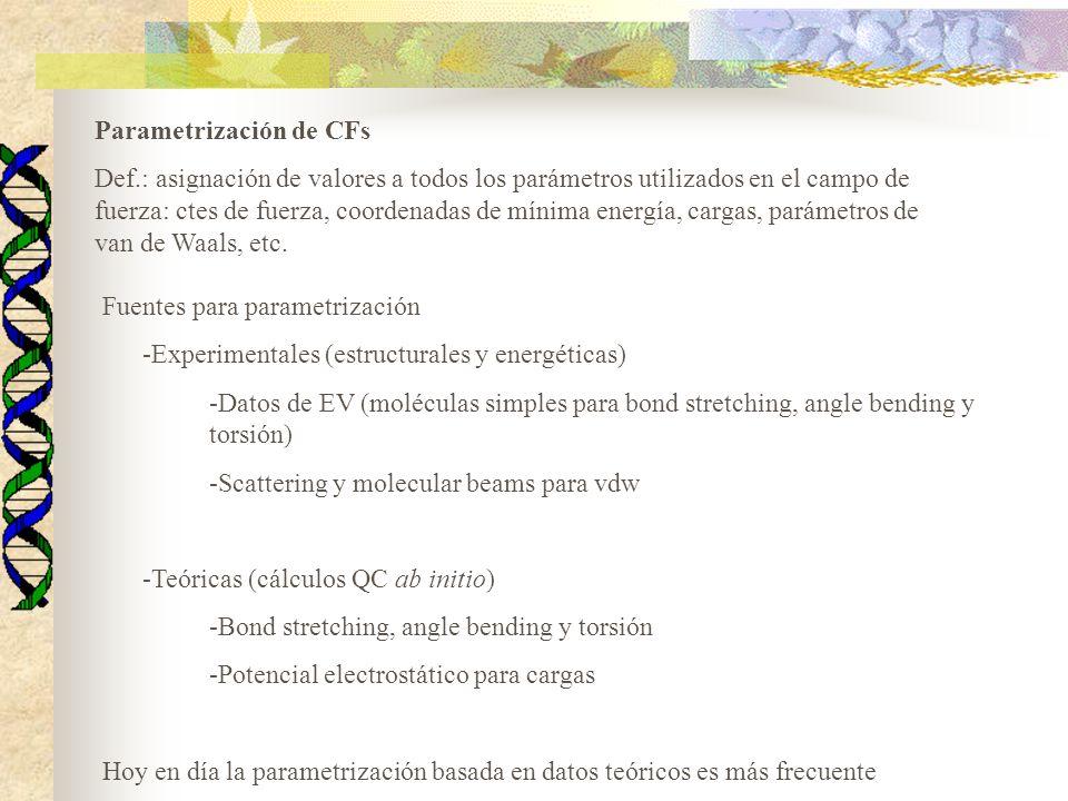 Parametrización de CFs Def.: asignación de valores a todos los parámetros utilizados en el campo de fuerza: ctes de fuerza, coordenadas de mínima energía, cargas, parámetros de van de Waals, etc.