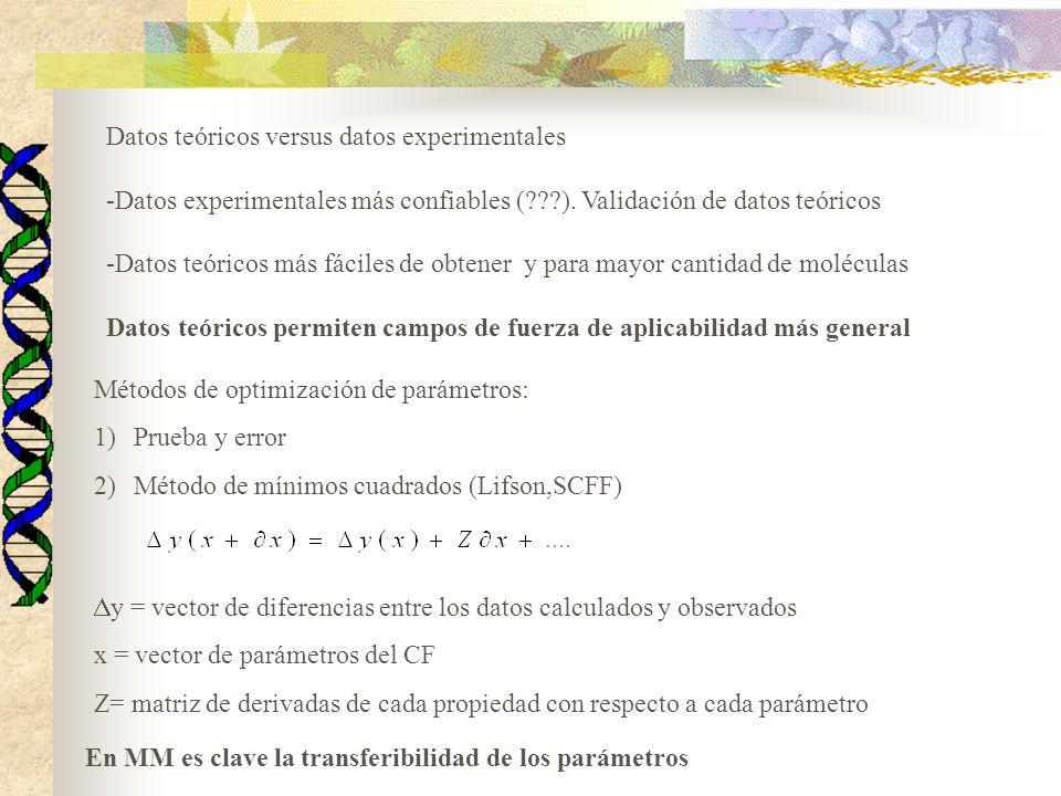 y = vector de diferencias entre los datos calculados y observados x = vector de parámetros del CF Z= matriz de derivadas de cada propiedad con respecto a cada parámetro En MM es clave la transferibilidad de los parámetros Métodos de optimización de parámetros: 1)Prueba y error 2)Método de mínimos cuadrados (Lifson,SCFF) Datos teóricos versus datos experimentales -Datos experimentales más confiables (???).
