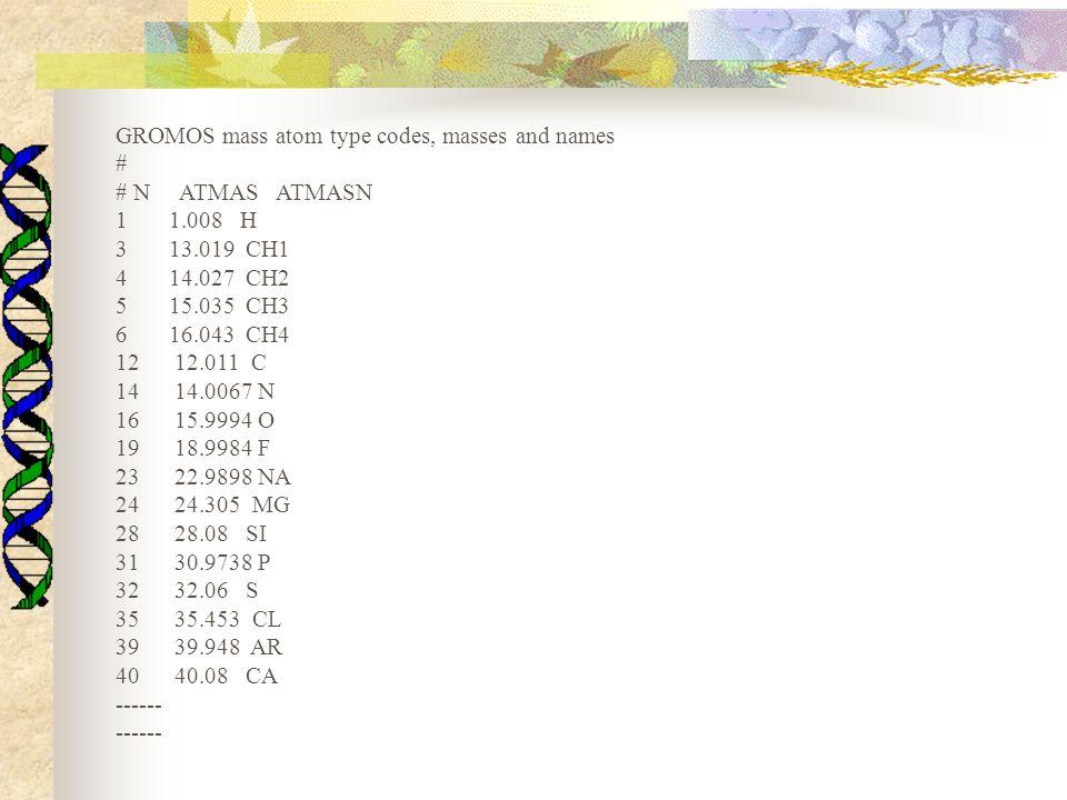 GROMOS mass atom type codes, masses and names # # N ATMAS ATMASN 1 1.008 H 3 13.019 CH1 4 14.027 CH2 5 15.035 CH3 6 16.043 CH4 12 12.011 C 14 14.0067